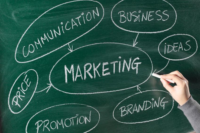 Verschiedene Marketing-Kanäle