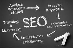 Effiziente SEO-Tools als Unterstützung beim Online-Marketing