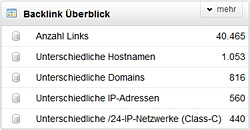 Backlink Analyse mit der Sistrix Toolbox